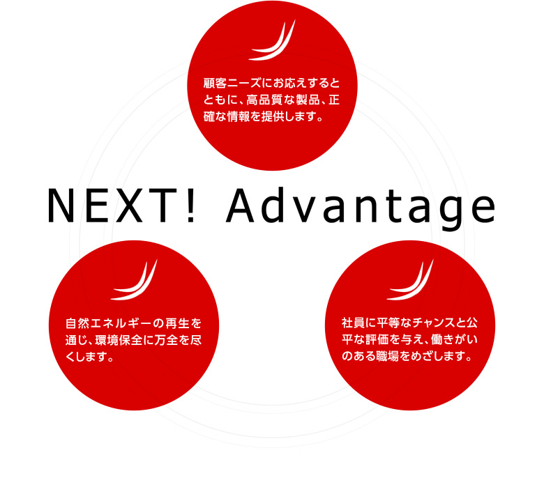NEXT! Advantage