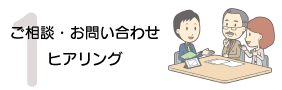 1.ご相談・お問い合わせヒアリング