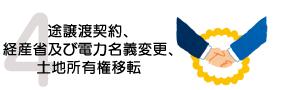 4.途譲渡契約、 経産省及び電力名義変更、土地所有権移転中報告