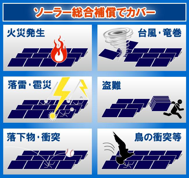 ソーラー保証制度